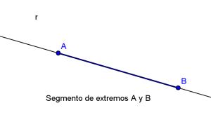 geo059-segmento